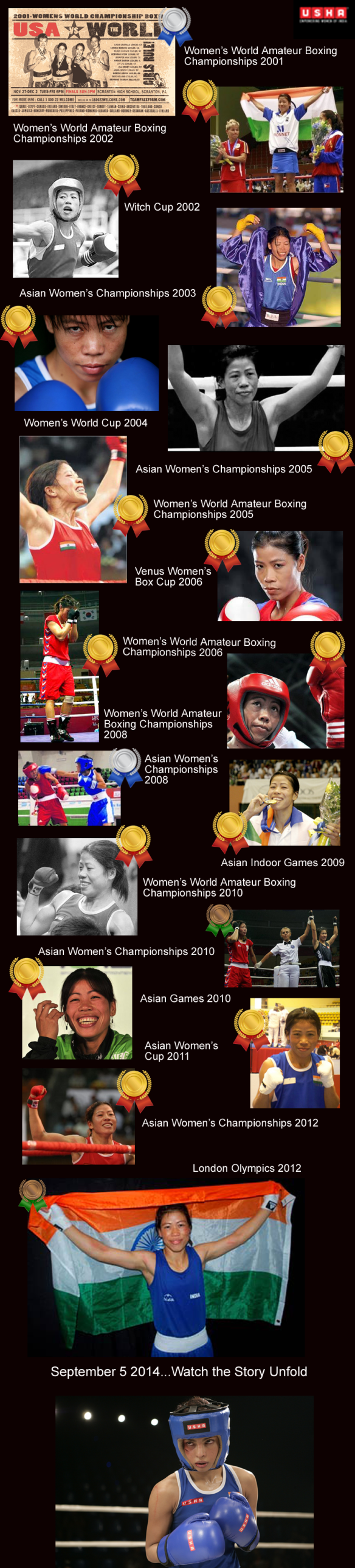 The Story of Mary Kom infographic