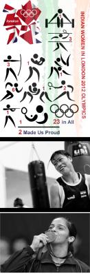Indian Women 2012 Olympics